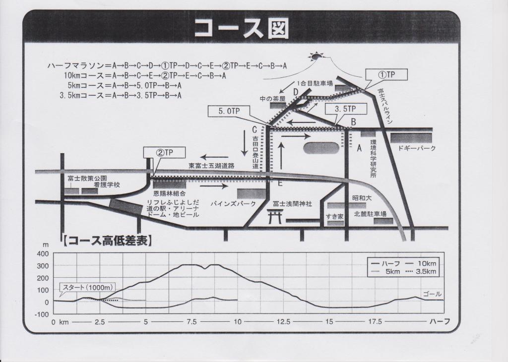 全体コース図 001
